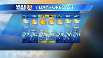 After Arthur makes its move, we're looking at a nice weekend. Here is the 7-day forecast.