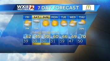 7-day forecast. Stay with WXII 12 News for updates. You can also download our Weather App for the iPhone or Android.