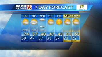 7-day forecast. Stay with WXII for updates. You can also download our new WXII Weather App for the iPhone or Android.