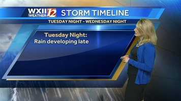 Michelle's timeline for Tuesday and Wednesday