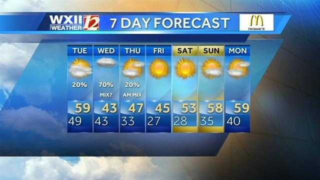7-day forecast. Stay with WXII for updates. You can also download our new WXII Weather app for iPhone and Android
