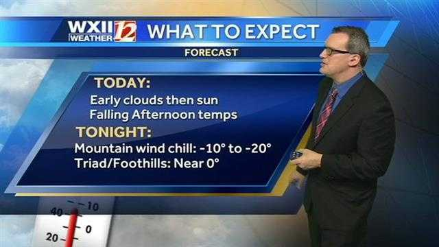 Headlines from Brian Slocum. | Watch Brian's forecast.