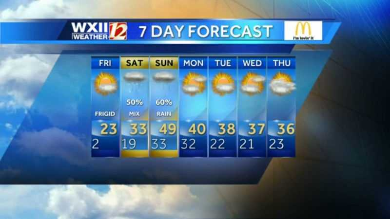 7-day forecast. Make sure to stay with WXII for updates. You can also download the WXII Weather app for the iPhone or Android.