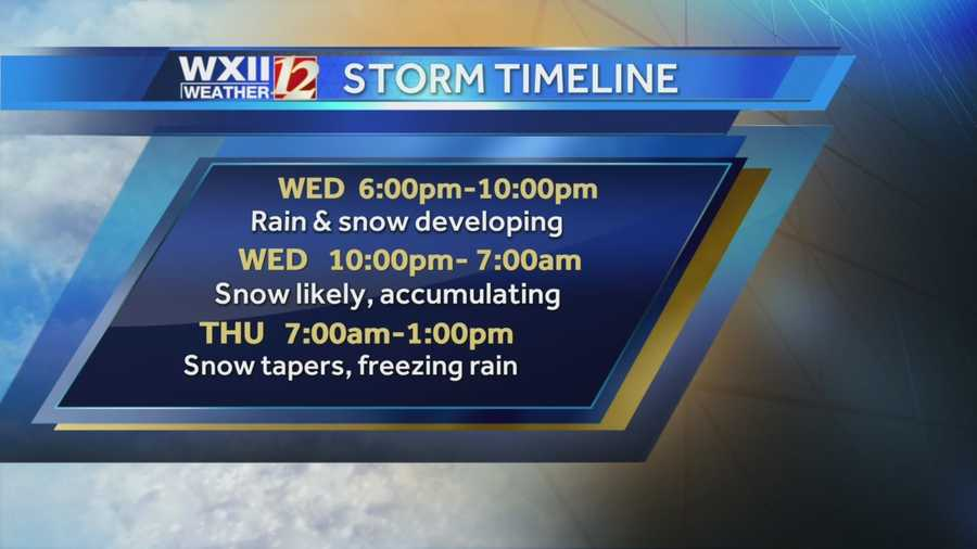 With snow on the way Wednesday and Thursday, here are Futurecast images from Michelle Kennedy. We'll start with the timeline.