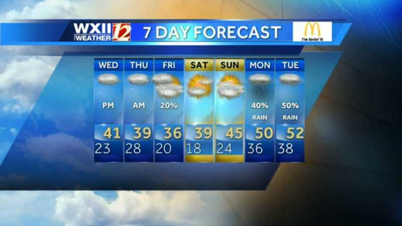 We'll end with the 7-day forecast.
