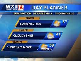 Wednesday's Piedmont day planner