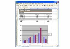 Market research analysts, $65,160, Positions in Greenville: 580