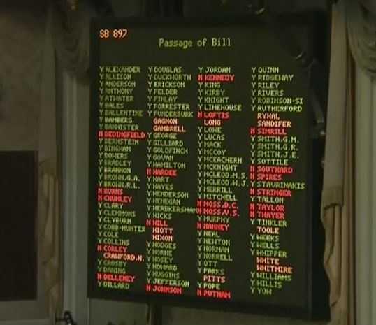 House final vote board