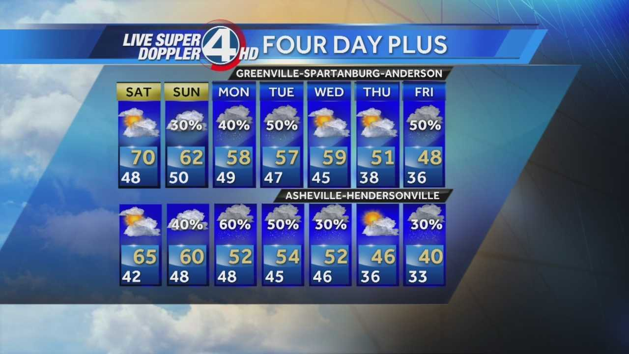 Chris Justus's Complete Forecast: November 27, 2015