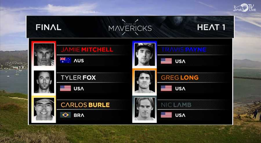 Six surfers who made the final