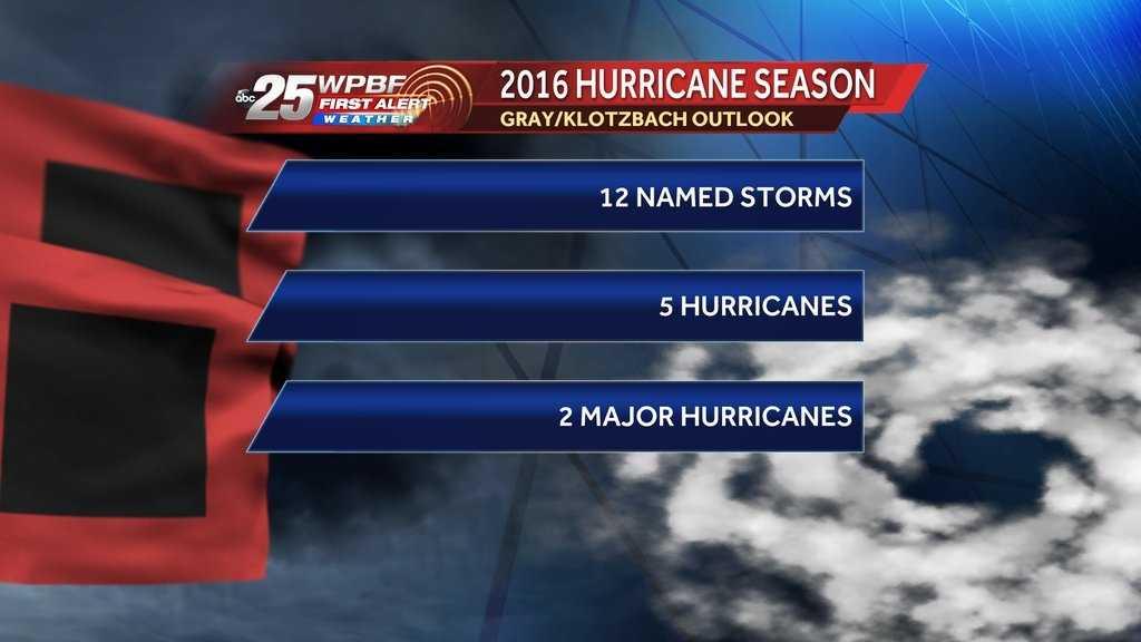 Hurricane.jpg (1)