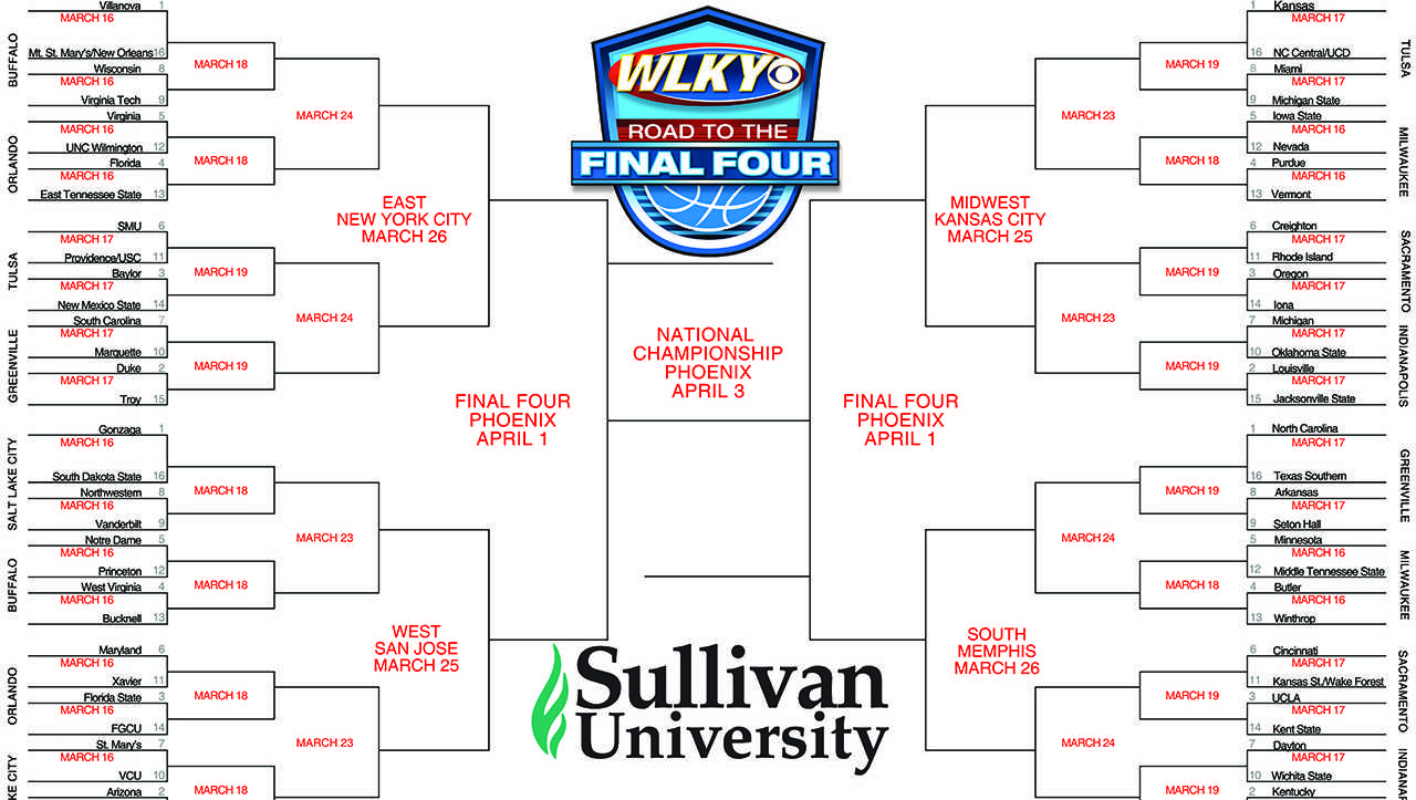 Road to the Final Four, bracket, 2017