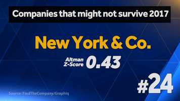 Companies that might disappear during 2017