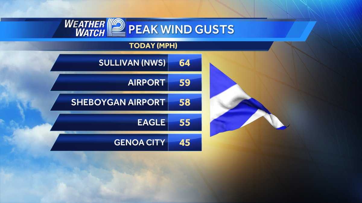 Peak winds March 8, 2017