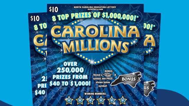 Carolina Millions