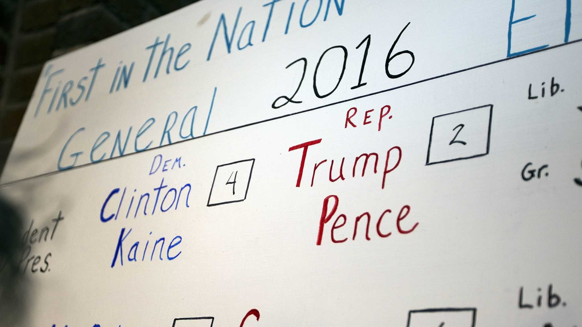 The tally board in Dixville Notch, N.H., where the nation's first voters cast their ballots on Election Day, shows Democratic presidential candidate Hillary Clinton beating Republican Donald Trump 4-2.