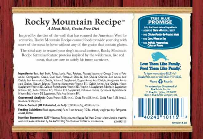 Fda Recall Blue Buffalo Dog Food