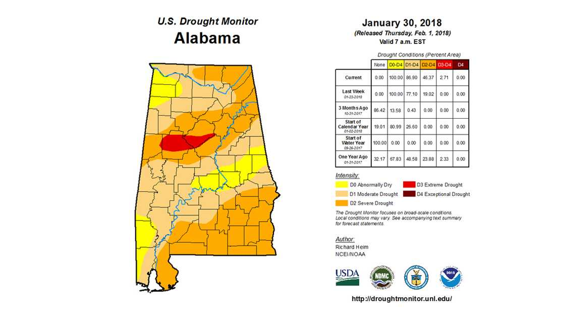 an overview of the abnormally dry weather called drought