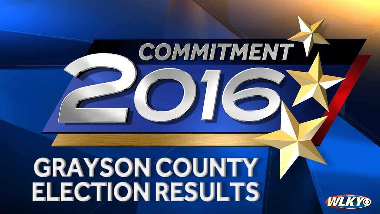 Grayson County