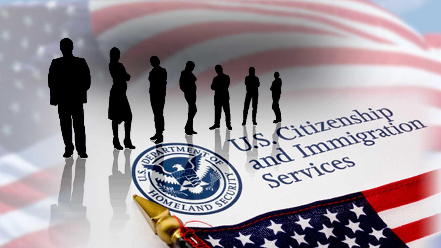 Immigration, US Citizenship