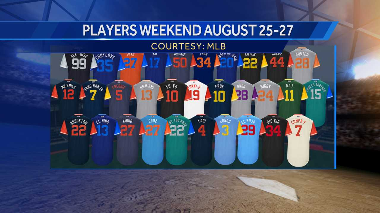 MLB's Players Weekend Player Jersey Nicknames, Ranked