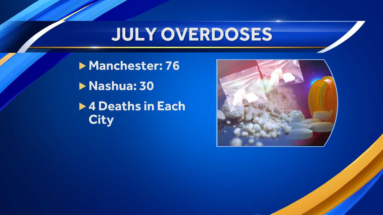 Over 100 overdoses between Manchester, Nashua in July