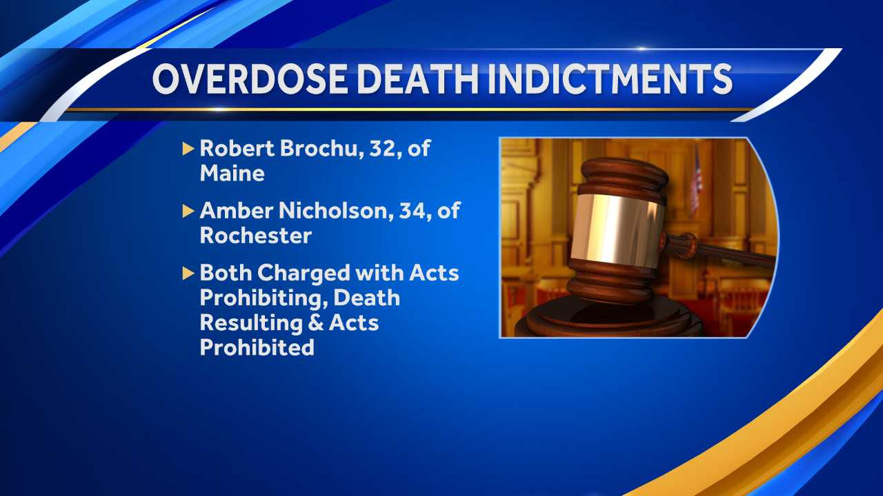 Pair indicted for Rochester OD death