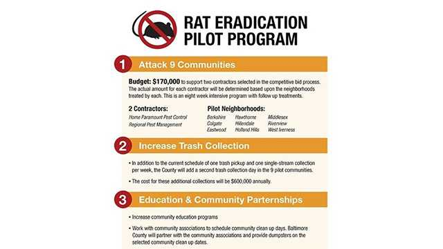 Intensive extermination treatment, increased trash pick-ups and an educational campaign are parts of an enhanced rat eradication program announced Thursday by Baltimore County Executive Kevin Kamenetz.