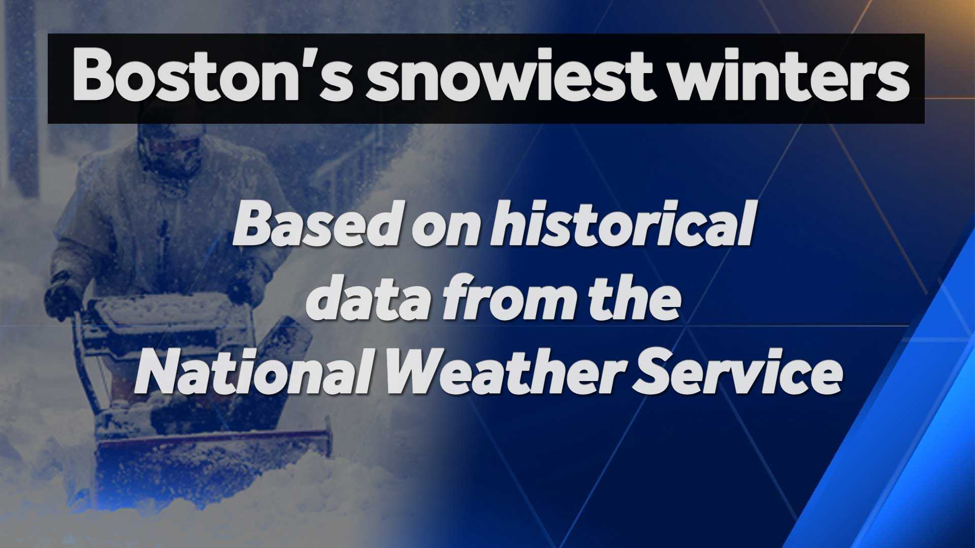 Coldest and snowiest winter data