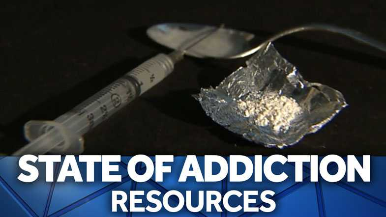 State of Addiction Resources