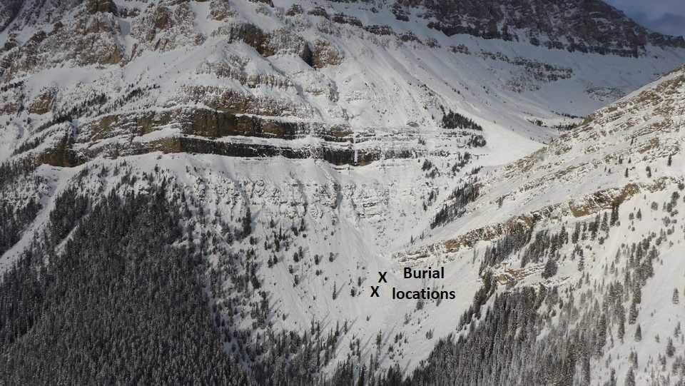Mt Hector fatal avalanche