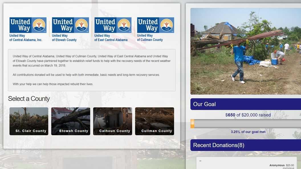 United Way of Central Alabama tornado donations