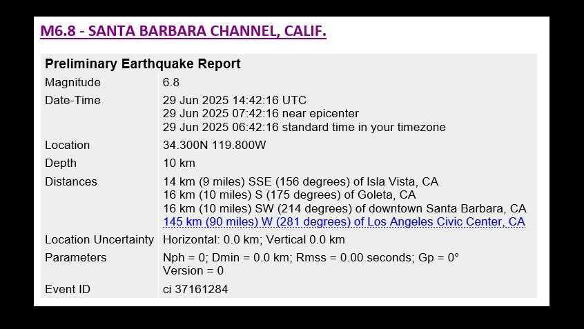 The U.S. Geological Survey's Earthquake Notification System mistakenly send this email alert about a 1925 earthquake, but it was dated June 29, 2025.