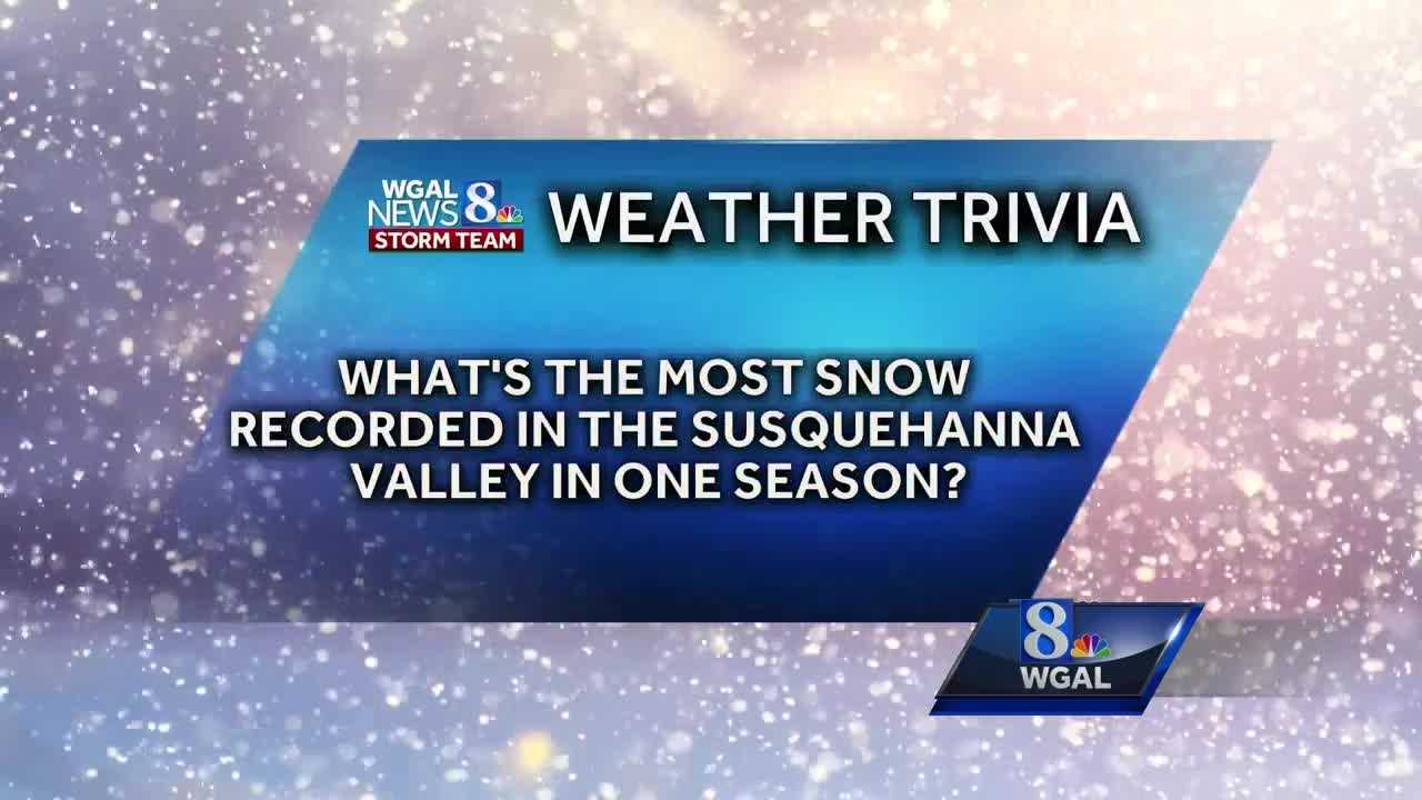 Winter weather trivia