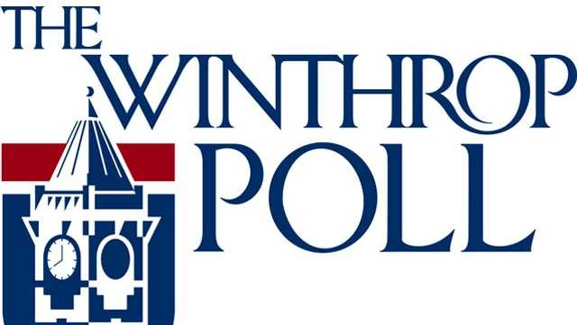 The Winthrop Poll is a long-time survey initiative that began in 2006 to keep public policy makers in South Carolina informed on the majority opinions of their constituents.