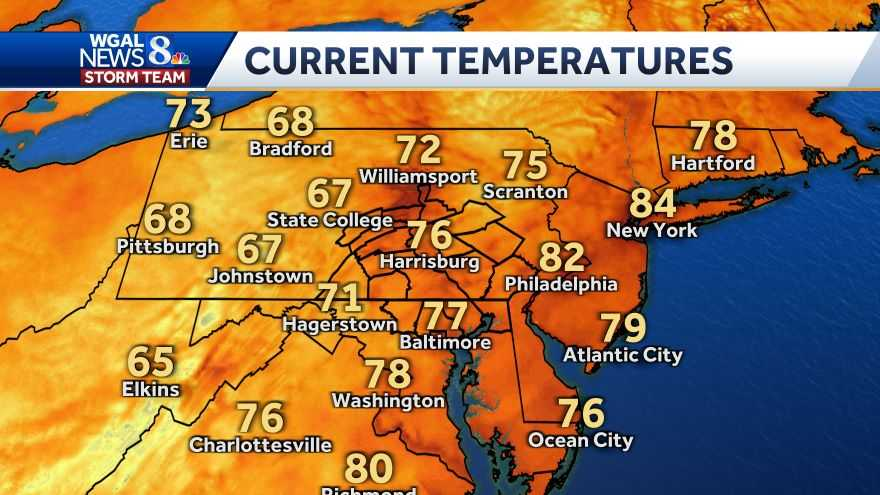 Right Now Temps Regional