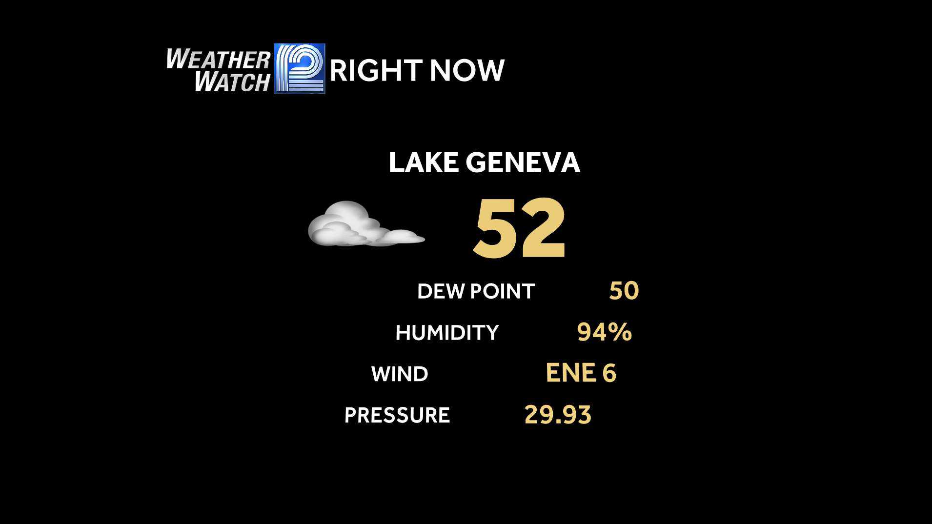 Lake Geneva temperature