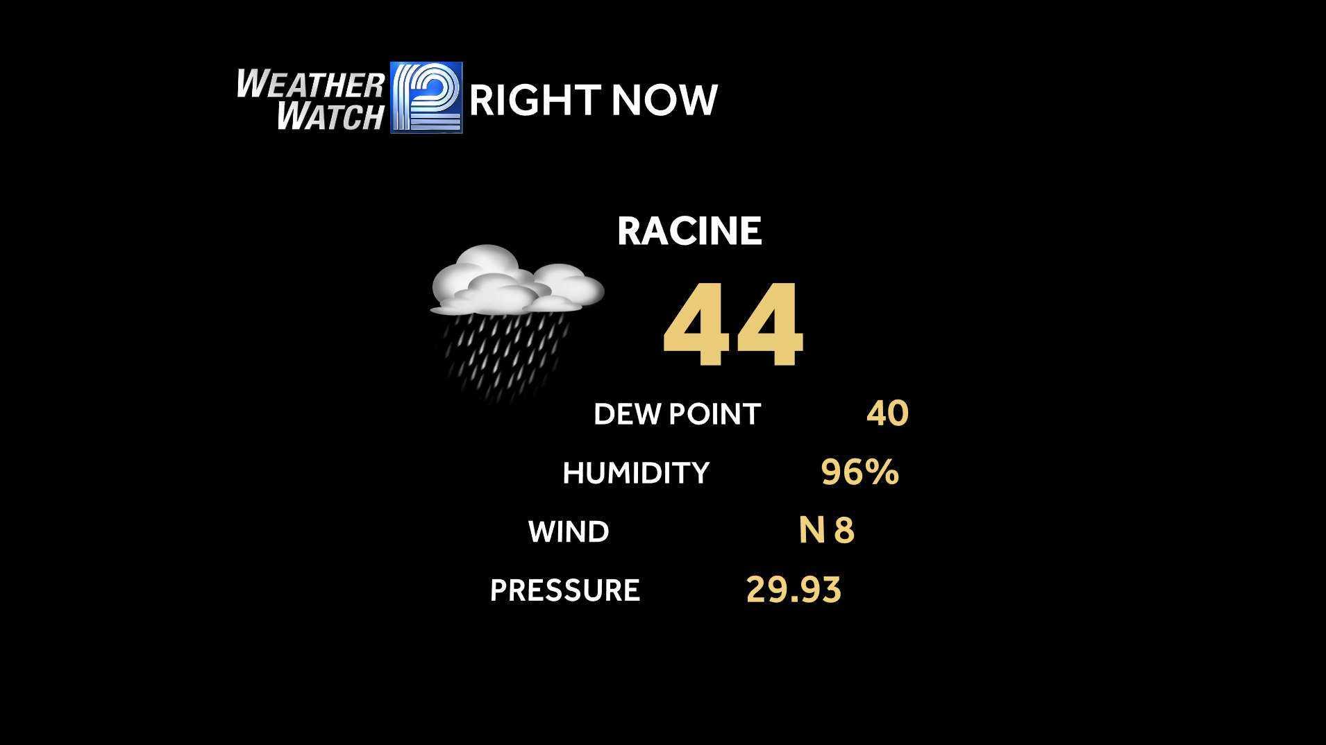 Racine temperature