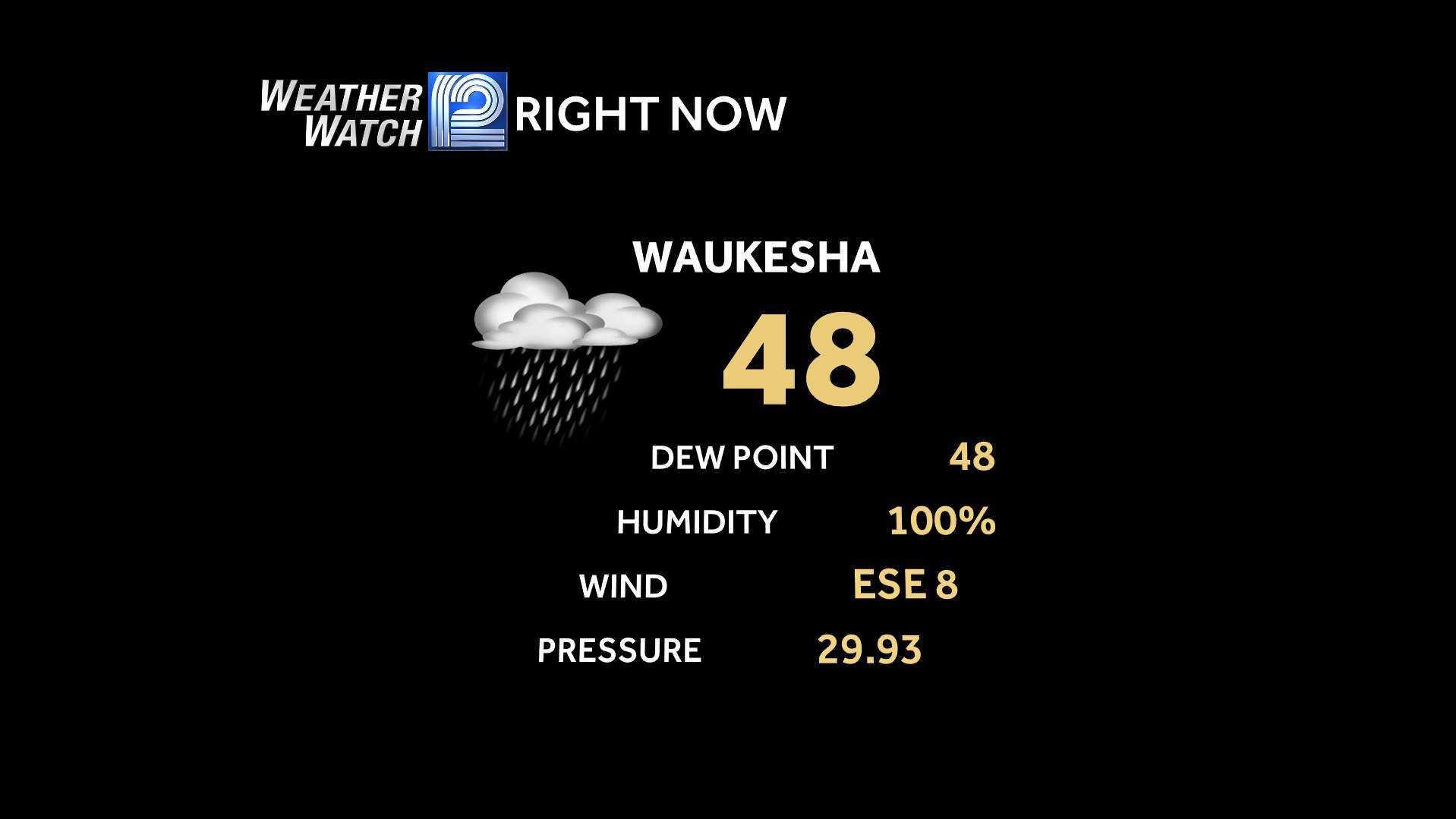 Waukesha temperature
