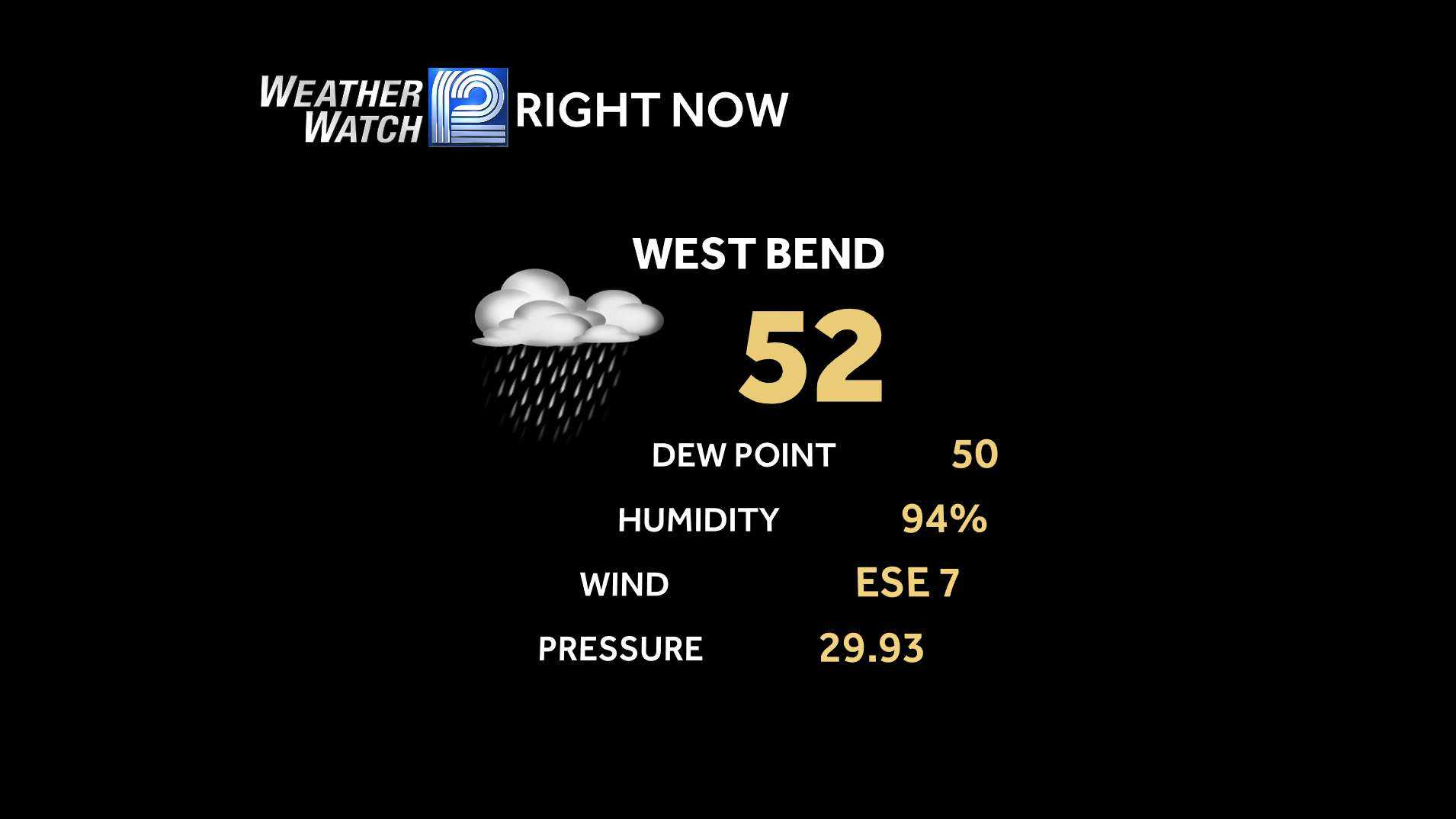 West Bend temperature
