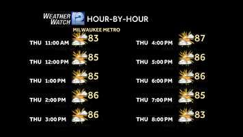 Hour-by-hour forecast
