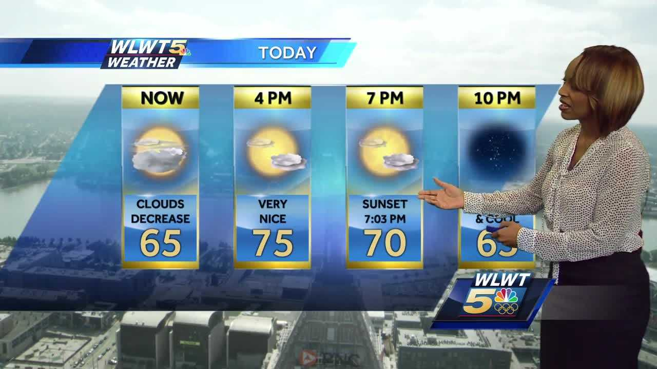 Fantastic Friday Forecast